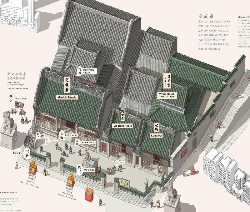 康樂及文化事務署於四月七至十三日,在國際金融中心一期舉行《古今城市漫遊》展覽。圖示於二○一○年列為法定古蹟的文武廟。