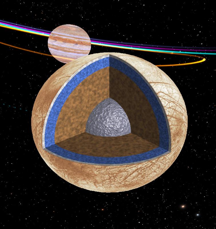 香港太空館明日(二月一日)起上映全新製作的天象節目《宇宙中的生命》,與觀眾探索地外生命的可能性。在太陽系內,一些巨型氣體行星的衞星表面被冰覆蓋,而當中有些更擁有在冰層之下的海洋。圖示木星的衞星木衞二,其冰層之下的海洋深度達一百公里,水量比地球上的海洋總和還要多。